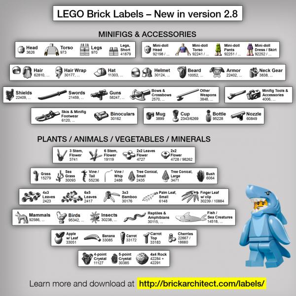 History Of Lego Brick Labels Brick Architect